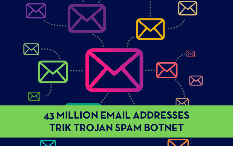 what is trik spam archives virus removal guidelines