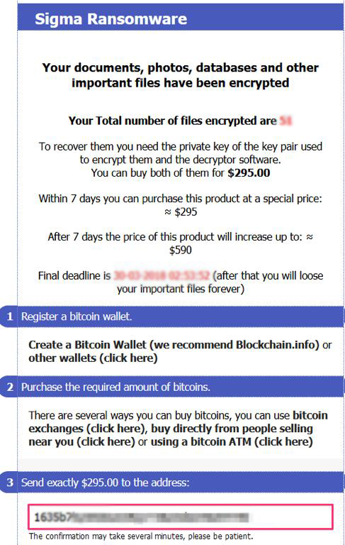 Sigma Ransomware Ransom Note