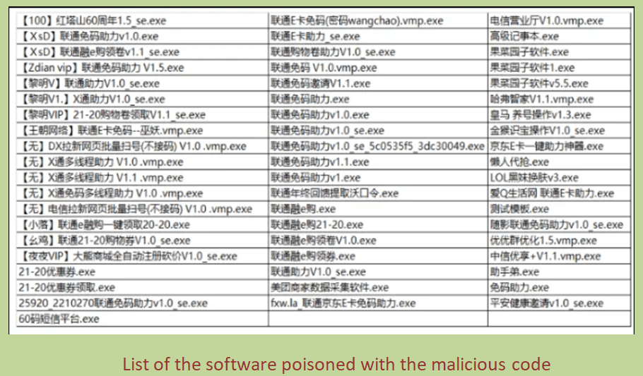List of software