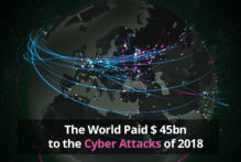 The-world-paid--45bn-to-the-Cyber-Attacks-of-2018