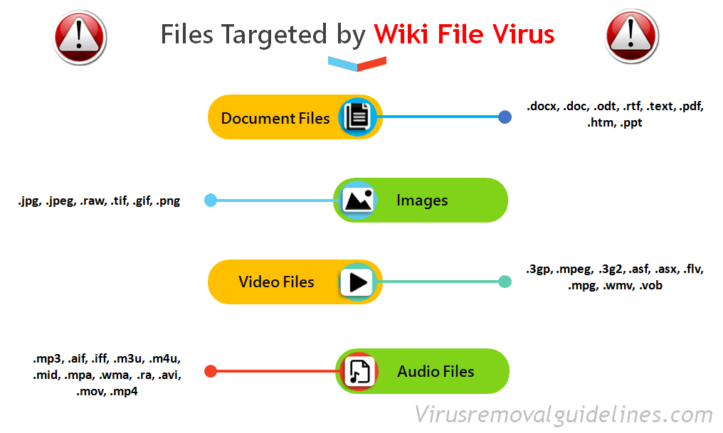 Targeted Files _ Wiki Ransomware