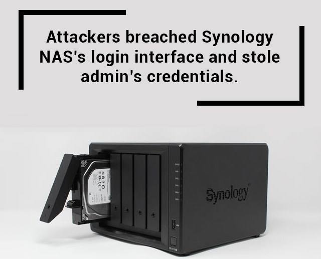 Synology NAS's Interface breached